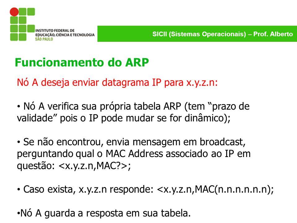 SICII (Sistemas Operacionais) – Prof. Alberto Funcionamento do ARP Nó A deseja enviar datagrama IP para x.y.z.n: Nó A verifica sua própria tabela ARP