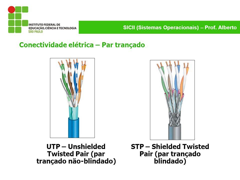 SICII (Sistemas Operacionais) – Prof. Alberto Conectividade elétrica – Par trançado UTP – Unshielded Twisted Pair (par trançado não-blindado) STP – Sh
