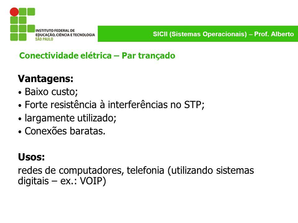 SICII (Sistemas Operacionais) – Prof. Alberto Conectividade elétrica – Par trançado Vantagens: Baixo custo; Forte resistência à interferências no STP;