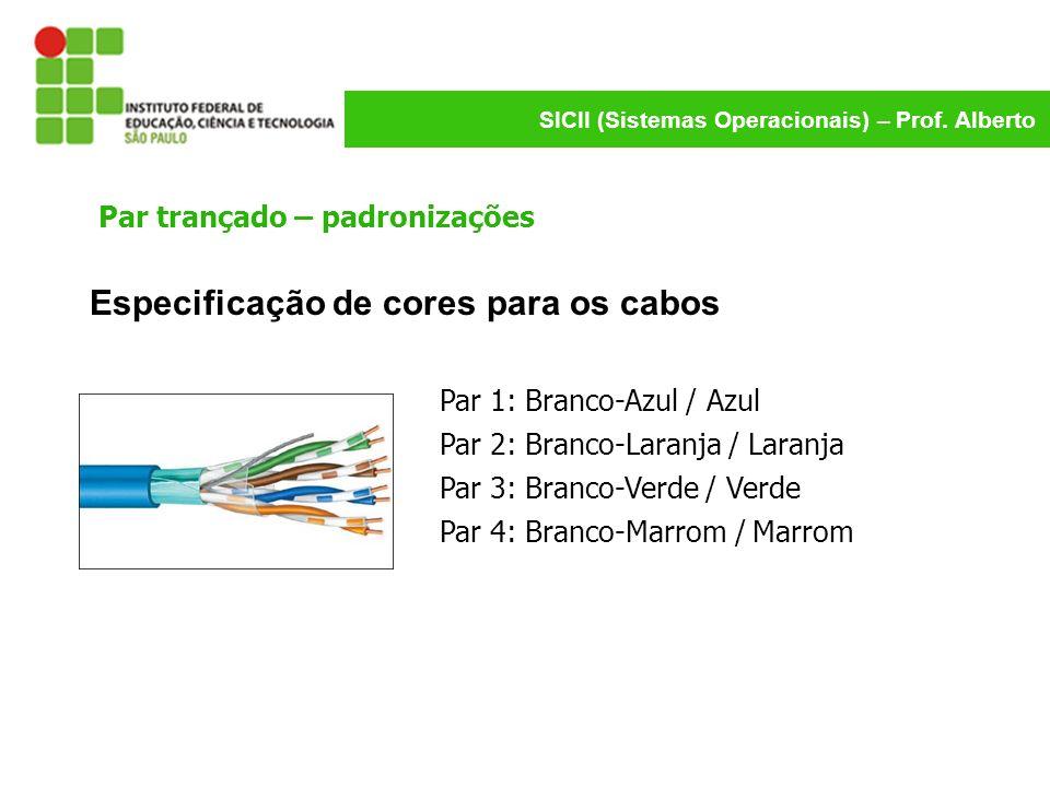 SICII (Sistemas Operacionais) – Prof. Alberto Par trançado – padronizações Especificação de cores para os cabos Par 1: Branco-Azul / Azul Par 2: Branc
