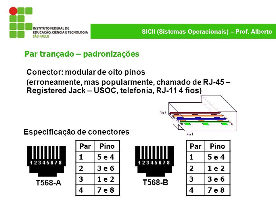 SICII (Sistemas Operacionais) – Prof. Alberto Par trançado – padronizações Conector: modular de oito pinos (erroneamente, mas popularmente, chamado de