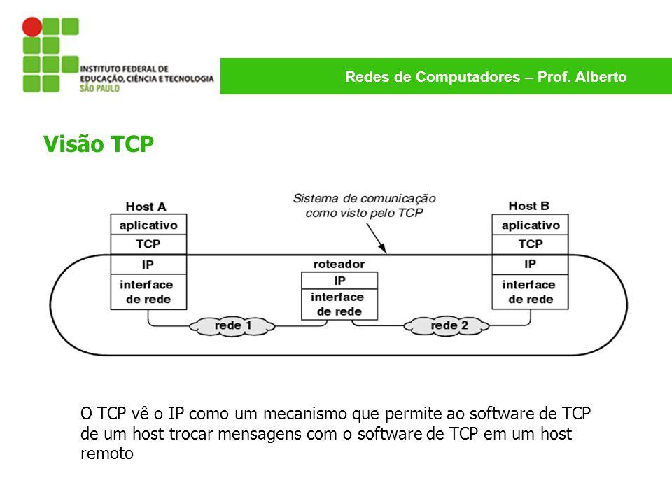 Redes de Computadores – Prof. Alberto O TCP vê o IP como um mecanismo que permite ao software de TCP de um host trocar mensagens com o software de TCP