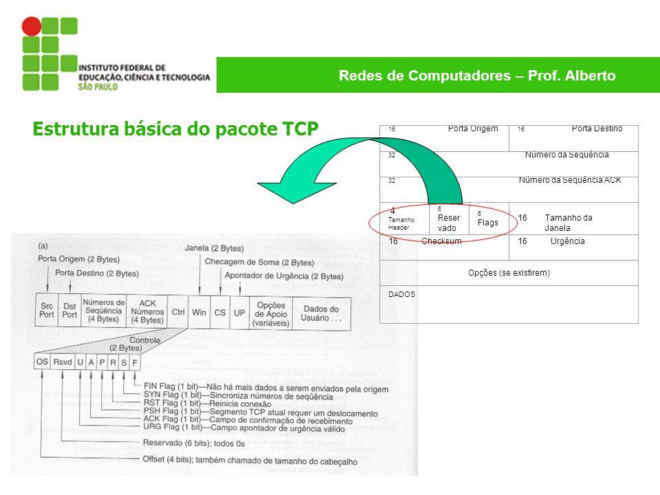 Redes de Computadores – Prof. Alberto Estrutura básica do pacote TCP 16 Porta Origem 16 Porta Destino 32 Número da Seqüência 32 Número da Seqüência AC