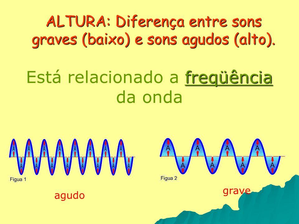 ALTURA: Diferença entre sons graves (baixo) e sons agudos (alto). freqüência Está relacionado a freqüência da onda grave agudo