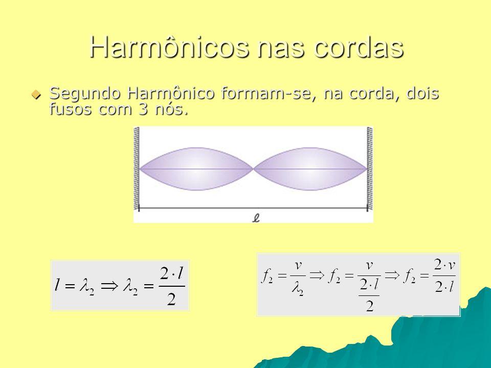 Harmônicos nas cordas Segundo Harmônico formam-se, na corda, dois fusos com 3 nós. Segundo Harmônico formam-se, na corda, dois fusos com 3 nós.