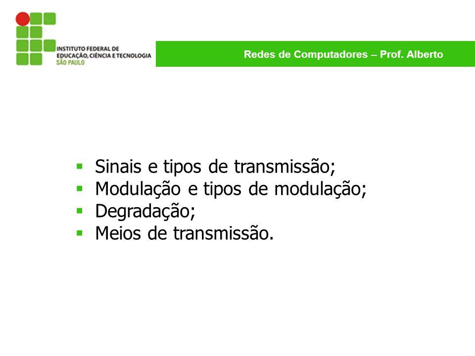 Redes de Computadores – Prof. Alberto Sinais e tipos de transmissão; Modulação e tipos de modulação; Degradação; Meios de transmissão.