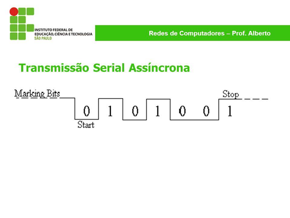Redes de Computadores – Prof. Alberto Transmissão Serial Assíncrona