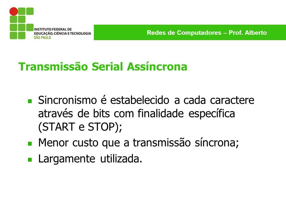 Redes de Computadores – Prof. Alberto Sincronismo é estabelecido a cada caractere através de bits com finalidade específica (START e STOP); Menor cust