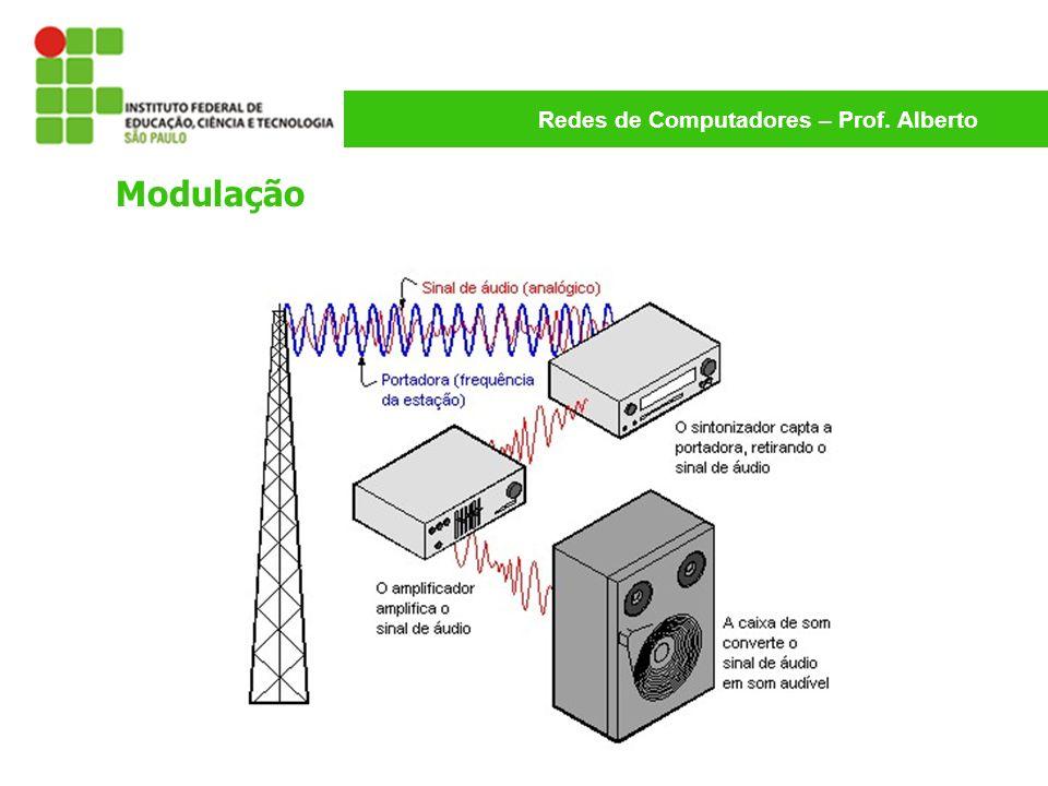 Redes de Computadores – Prof. Alberto Modulação