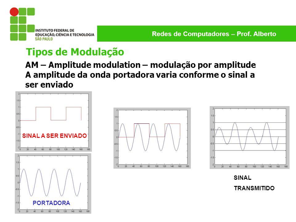 Redes de Computadores – Prof. Alberto Tipos de Modulação AM – Amplitude modulation – modulação por amplitude A amplitude da onda portadora varia confo