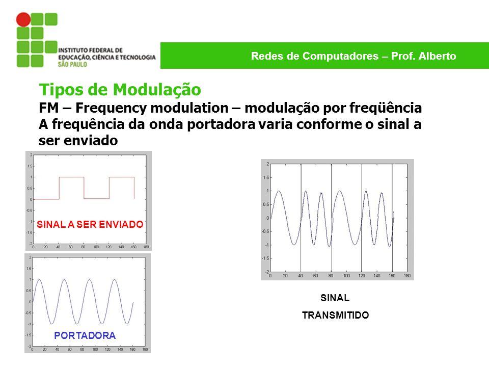 Redes de Computadores – Prof. Alberto FM – Frequency modulation – modulação por freqüência A frequência da onda portadora varia conforme o sinal a ser