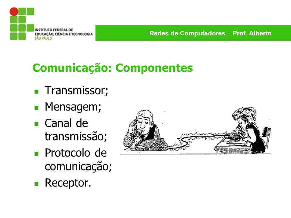Redes de Computadores – Prof. Alberto Comunicação: Componentes Transmissor; Mensagem; Canal de transmissão; Protocolo de comunicação; Receptor.