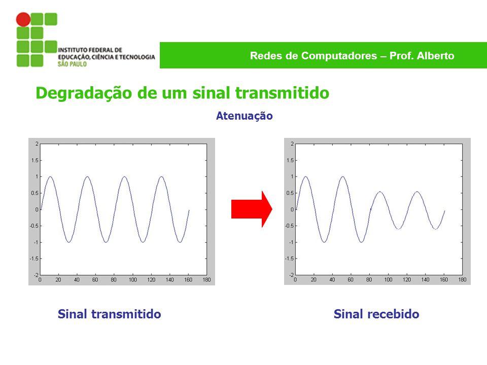 Redes de Computadores – Prof. Alberto Degradação de um sinal transmitido Sinal transmitidoSinal recebido Atenuação
