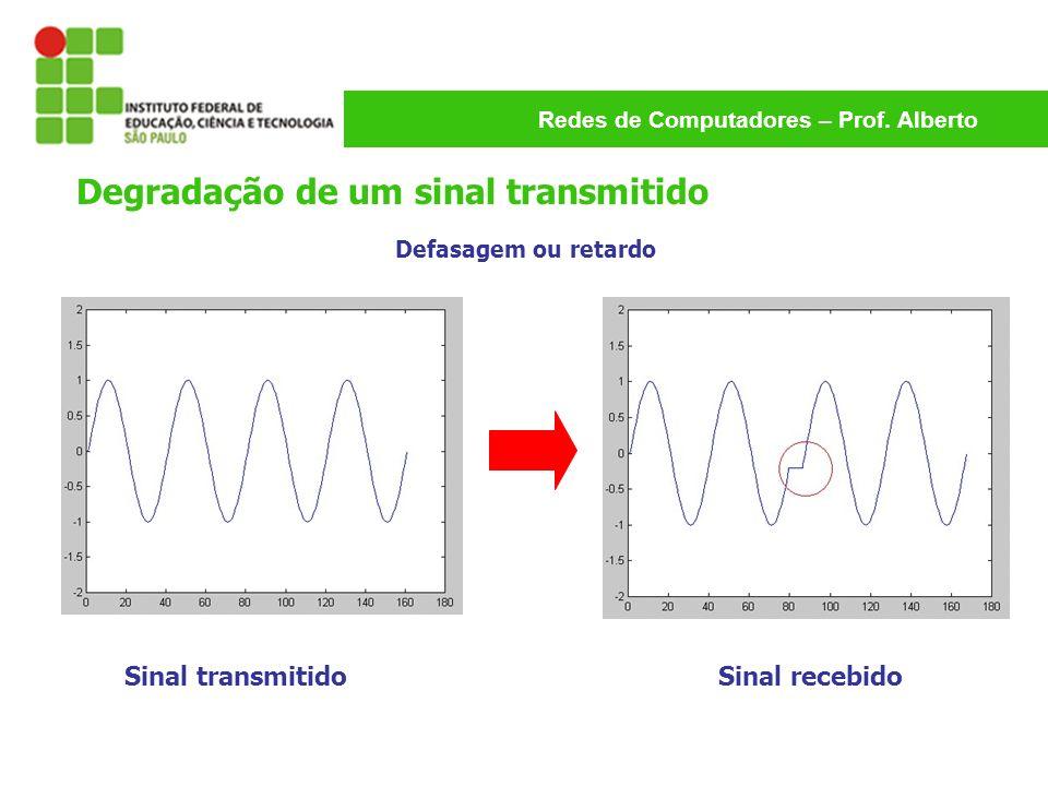 Redes de Computadores – Prof. Alberto Degradação de um sinal transmitido Sinal transmitidoSinal recebido Defasagem ou retardo