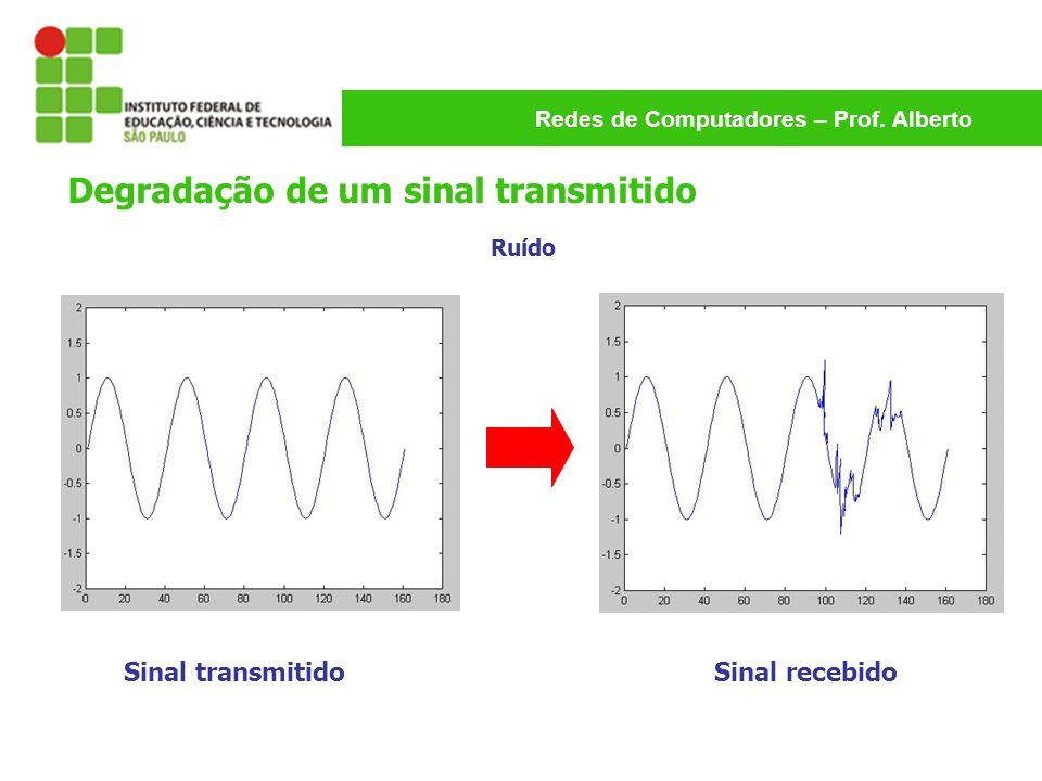 Redes de Computadores – Prof. Alberto Degradação de um sinal transmitido Sinal transmitidoSinal recebido Ruído