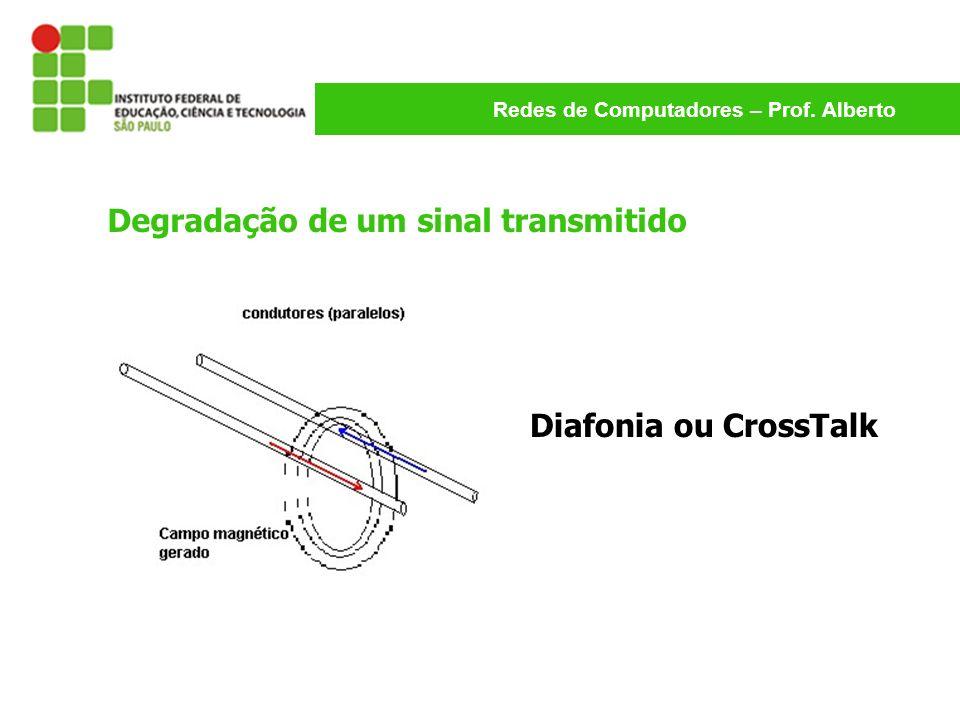 Redes de Computadores – Prof. Alberto Degradação de um sinal transmitido Diafonia ou CrossTalk