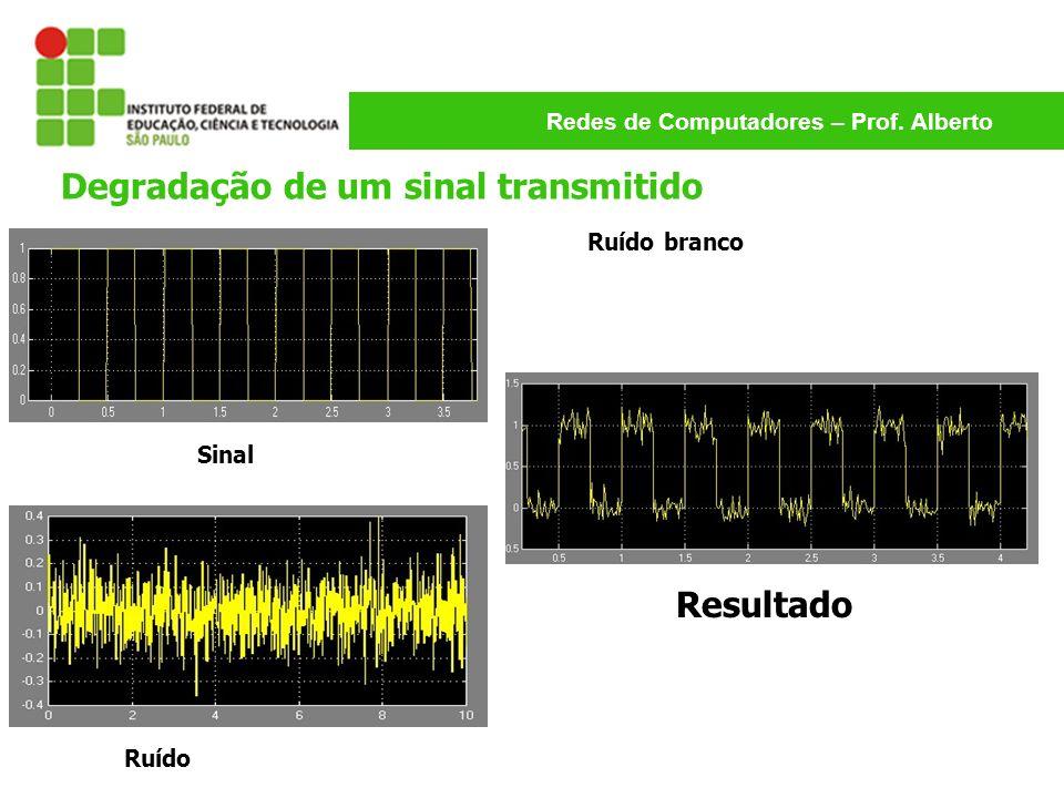 Redes de Computadores – Prof. Alberto Degradação de um sinal transmitido Resultado Sinal Ruído Ruído branco