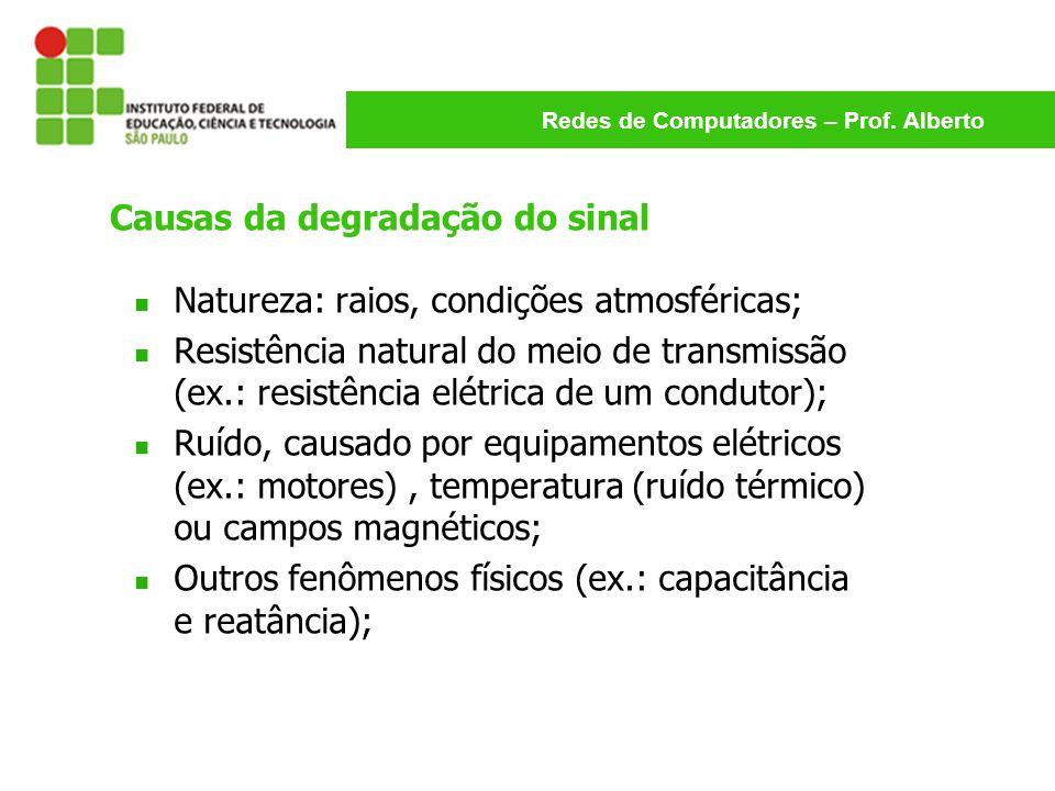 Redes de Computadores – Prof. Alberto Causas da degradação do sinal Natureza: raios, condições atmosféricas; Resistência natural do meio de transmissã