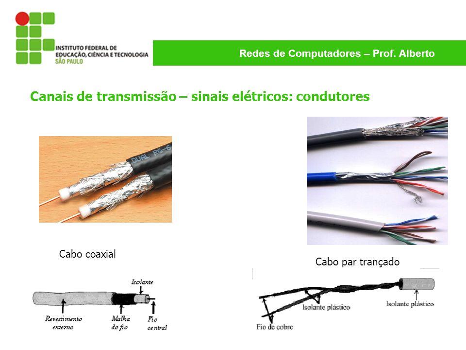 Redes de Computadores – Prof. Alberto Canais de transmissão – sinais elétricos: condutores Cabo coaxial Cabo par trançado