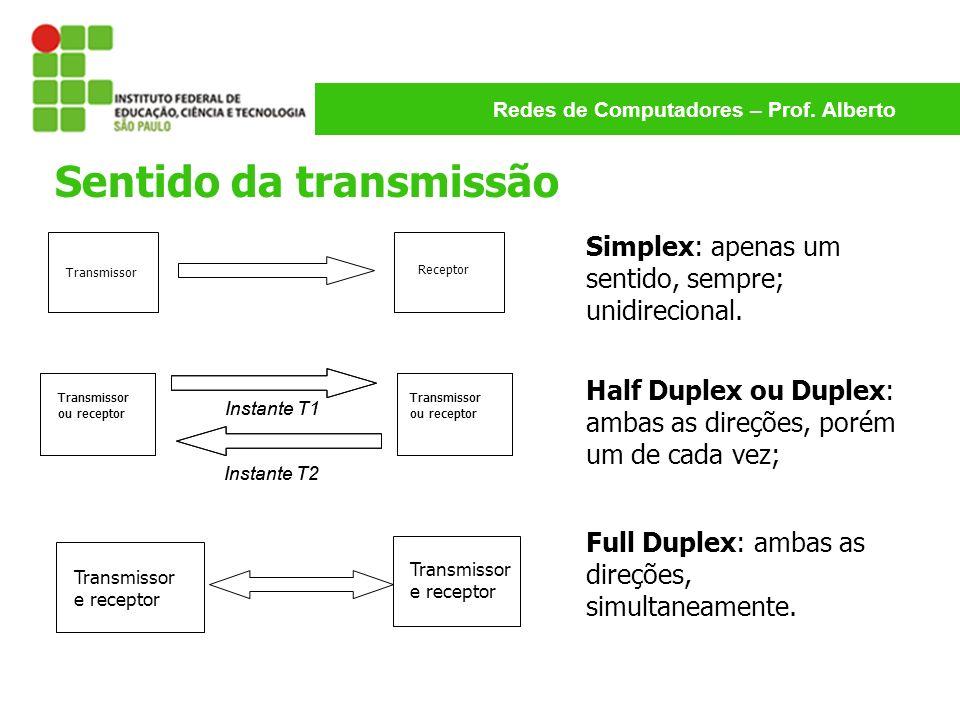 Redes de Computadores – Prof. Alberto Simplex: apenas um sentido, sempre; unidirecional. Half Duplex ou Duplex: ambas as direções, porém um de cada ve