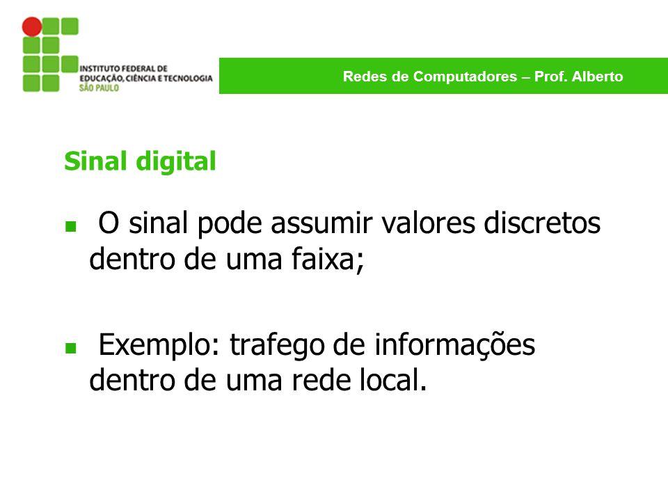 Redes de Computadores – Prof. Alberto Sinal digital O sinal pode assumir valores discretos dentro de uma faixa; Exemplo: trafego de informações dentro