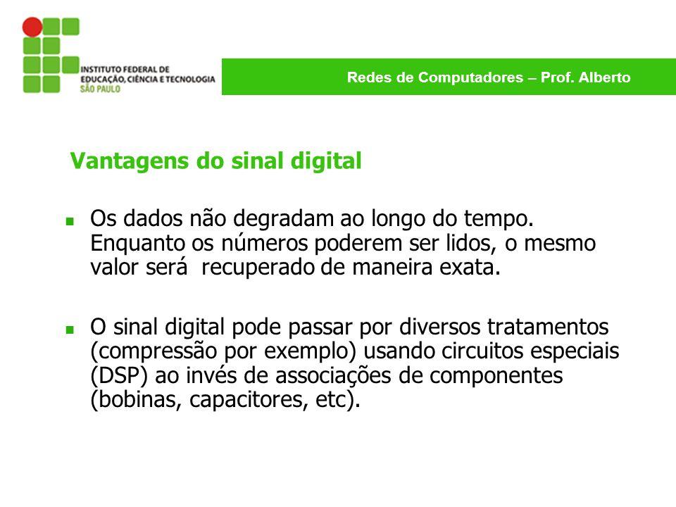 Redes de Computadores – Prof. Alberto Vantagens do sinal digital Os dados não degradam ao longo do tempo. Enquanto os números poderem ser lidos, o mes