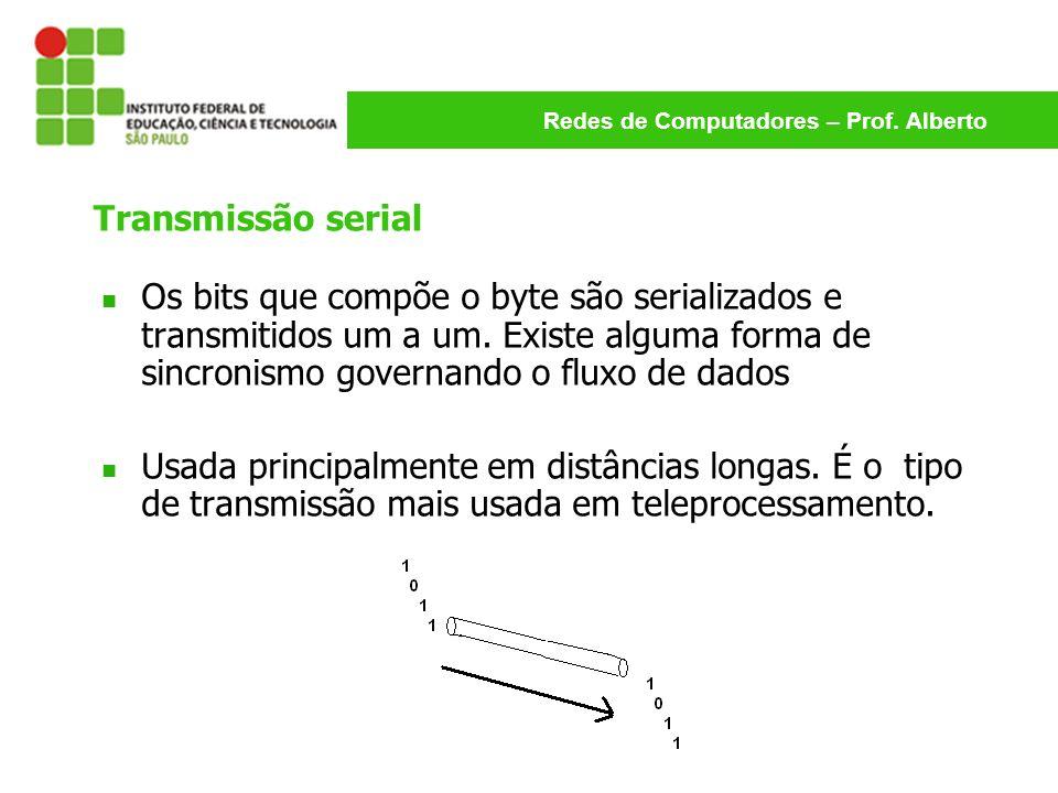 Redes de Computadores – Prof. Alberto Transmissão serial Os bits que compõe o byte são serializados e transmitidos um a um. Existe alguma forma de sin