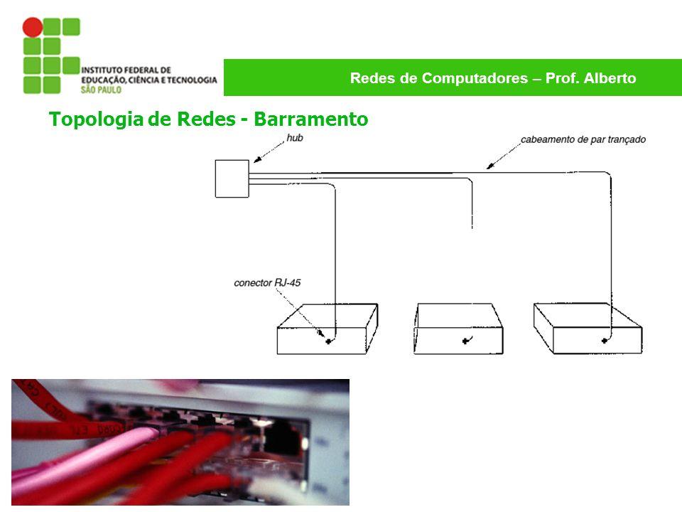 Redes de Computadores – Prof. Alberto Topologia de Redes - Barramento