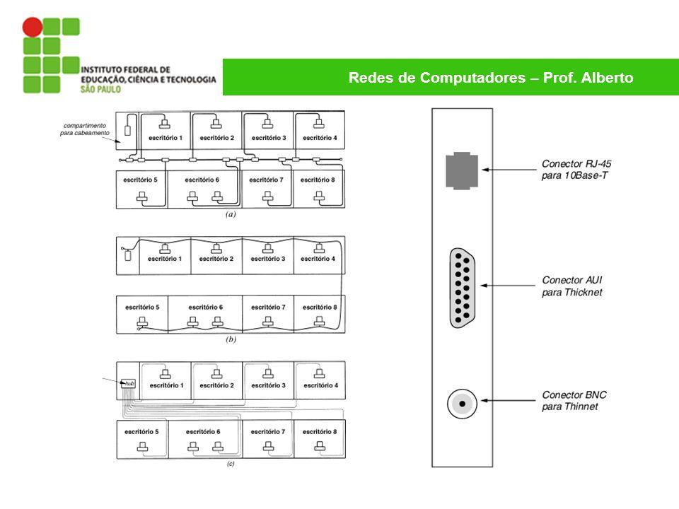 Redes de Computadores – Prof. Alberto