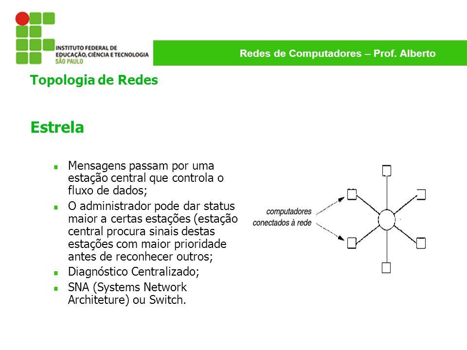 Estrela Mensagens passam por uma estação central que controla o fluxo de dados; O administrador pode dar status maior a certas estações (estação centr