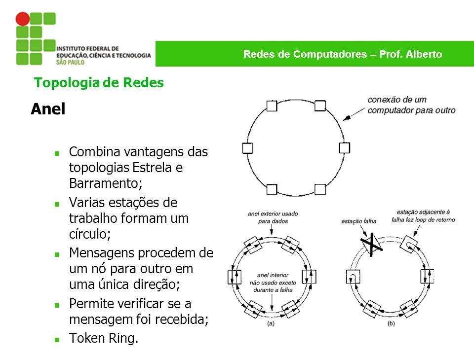 Redes de Computadores – Prof. Alberto Anel Combina vantagens das topologias Estrela e Barramento; Varias estações de trabalho formam um círculo; Mensa