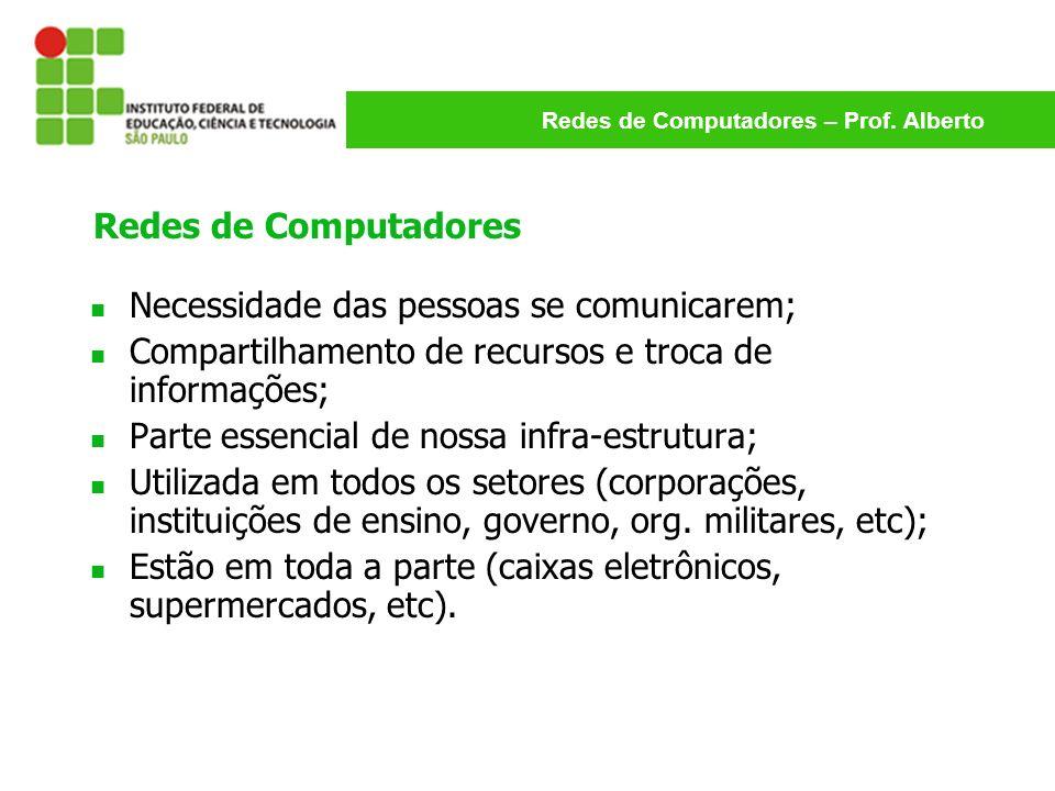 Redes de Computadores – Prof. Alberto Redes de Computadores Necessidade das pessoas se comunicarem; Compartilhamento de recursos e troca de informaçõe