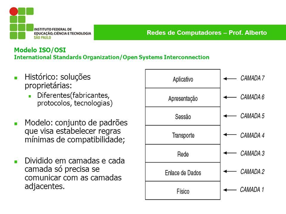 Redes de Computadores – Prof. Alberto Modelo ISO/OSI International Standards Organization/Open Systems Interconnection Histórico: soluções proprietári