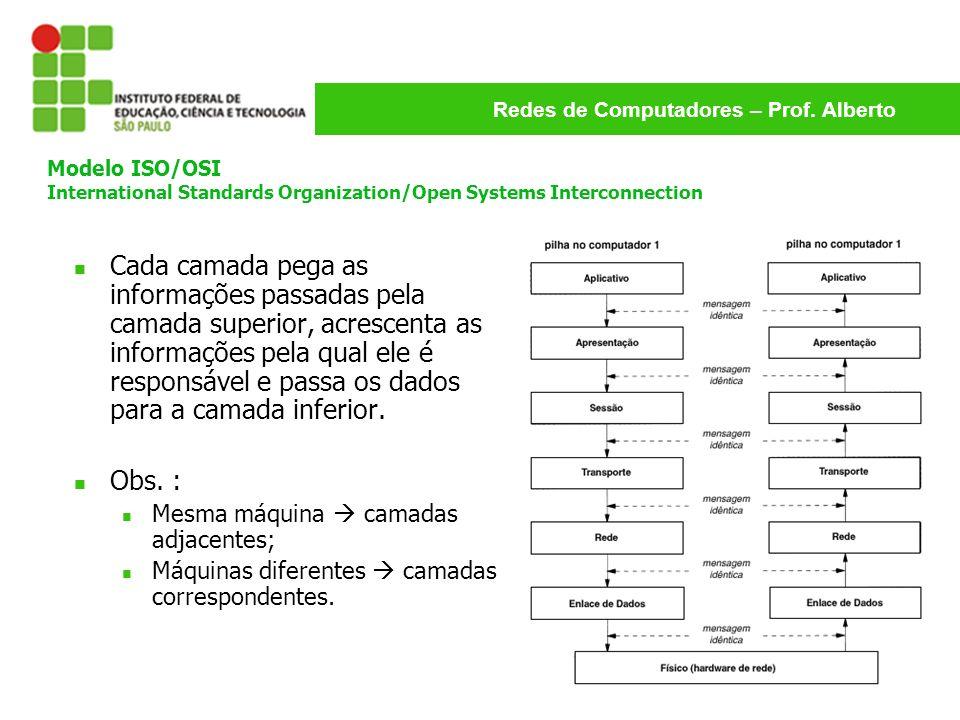 Redes de Computadores – Prof. Alberto Cada camada pega as informações passadas pela camada superior, acrescenta as informações pela qual ele é respons