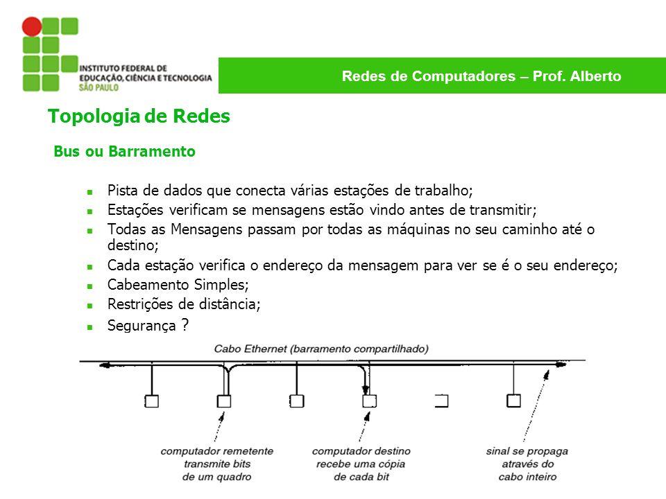 Redes de Computadores – Prof. Alberto Topologia de Redes Bus ou Barramento Pista de dados que conecta várias estações de trabalho; Estações verificam