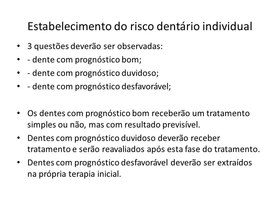 Estabelecimento do risco dentário individual 3 questões deverão ser observadas: - dente com prognóstico bom; - dente com prognóstico duvidoso; - dente