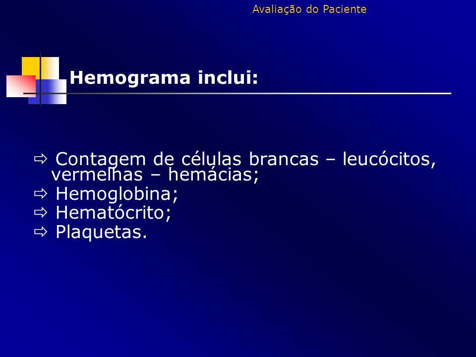 Hemograma inclui: Contagem de células brancas – leucócitos, vermelhas – hemácias; Hemoglobina; Hematócrito; Plaquetas. Avaliação do Paciente