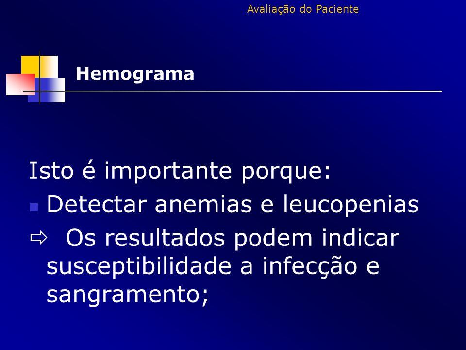 Hemograma Isto é importante porque: Detectar anemias e leucopenias Os resultados podem indicar susceptibilidade a infecção e sangramento; Avaliação do