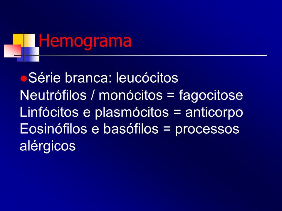 Hemograma Série branca: leucócitos Neutrófilos / monócitos = fagocitose Linfócitos e plasmócitos = anticorpo Eosinófilos e basófilos = processos alérg