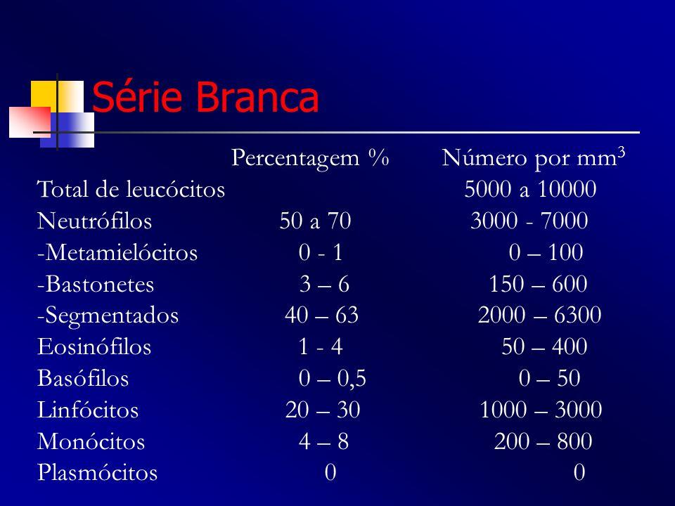 Série Branca Percentagem % Número por mm 3 Total de leucócitos 5000 a 10000 Neutrófilos 50 a 70 3000 - 7000 -Metamielócitos 0 - 1 0 – 100 -Bastonetes