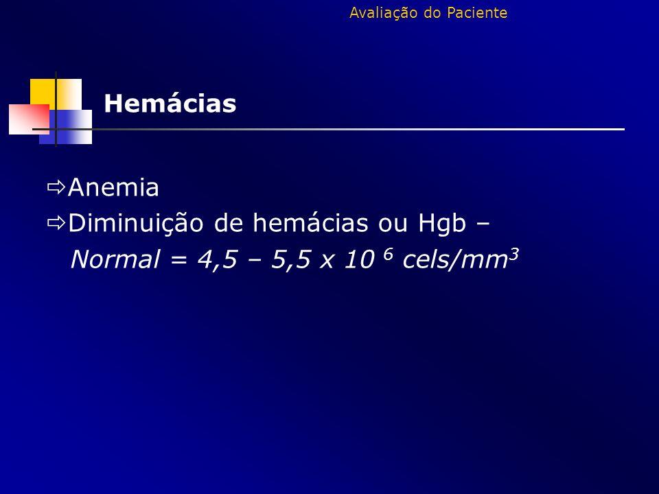 Hemácias Anemia Diminuição de hemácias ou Hgb – Normal = 4,5 – 5,5 x 10 6 cels/mm 3 Avaliação do Paciente