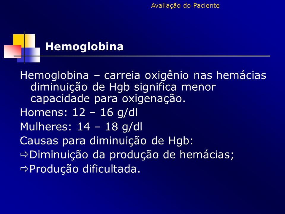 Hemoglobina – carreia oxigênio nas hemácias diminuição de Hgb significa menor capacidade para oxigenação. Homens: 12 – 16 g/dl Mulheres: 14 – 18 g/dl