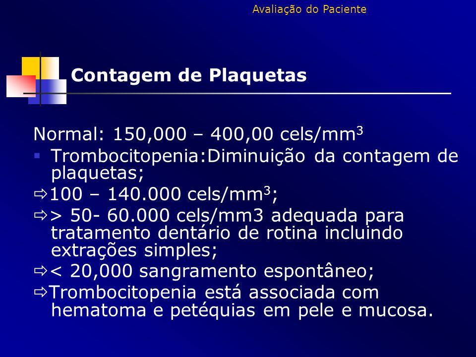 Contagem de Plaquetas Normal: 150,000 – 400,00 cels/mm 3 Trombocitopenia:Diminuição da contagem de plaquetas; 100 – 140.000 cels/mm 3 ; > 50- 60.000 c