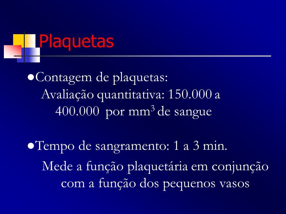 Plaquetas Contagem de plaquetas: Avaliação quantitativa: 150.000 a 400.000 por mm 3 de sangue Tempo de sangramento: 1 a 3 min. Mede a função plaquetár
