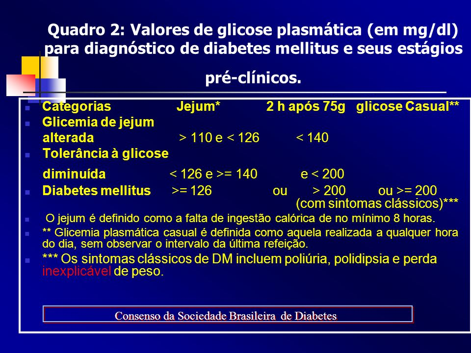 Quadro 2: Valores de glicose plasmática (em mg/dl) para diagnóstico de diabetes mellitus e seus estágios pré-clínicos. Categorias Jejum* 2 h após 75g