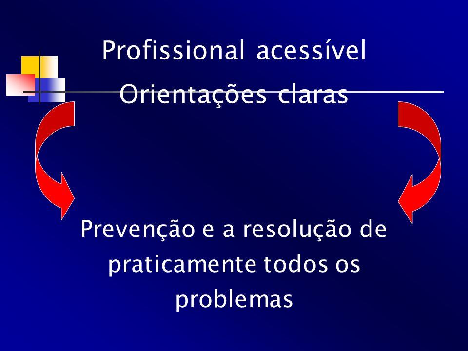 Profissional acessível Orientações claras Prevenção e a resolução de praticamente todos os problemas