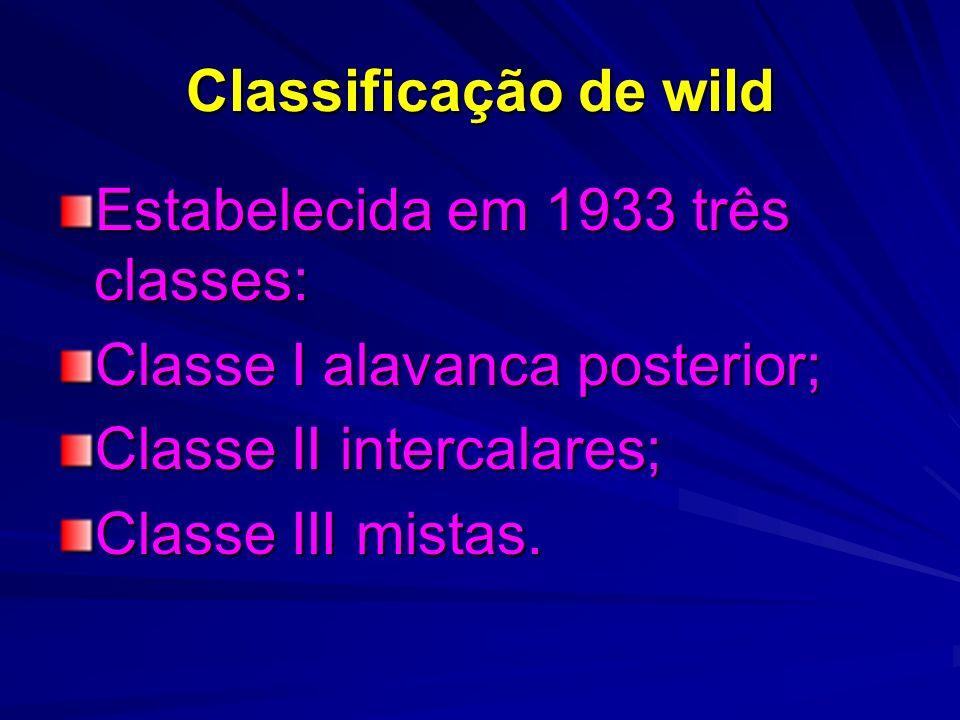 Classificação de wild Estabelecida em 1933 três classes: Classe I alavanca posterior; Classe II intercalares; Classe III mistas.