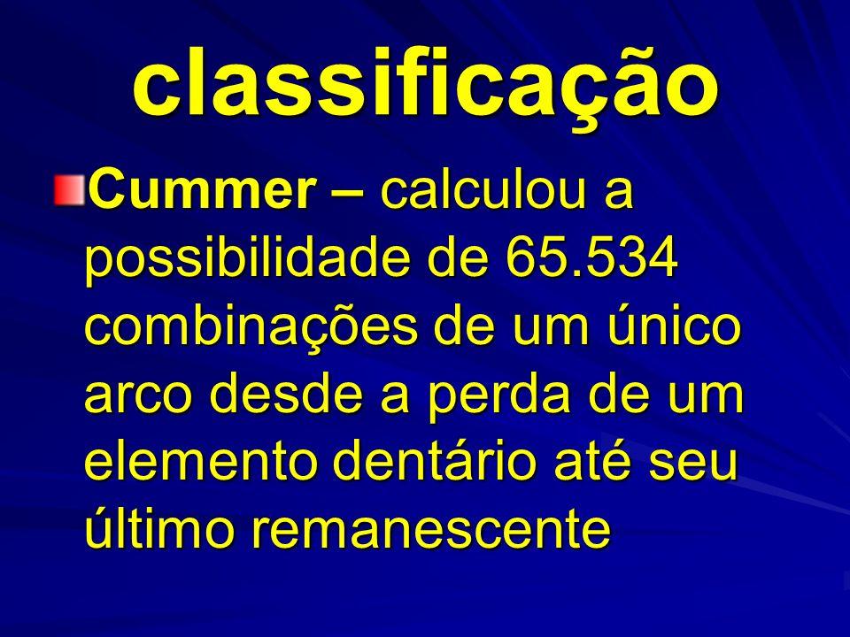 classificação Cummer – calculou a possibilidade de 65.534 combinações de um único arco desde a perda de um elemento dentário até seu último remanescen