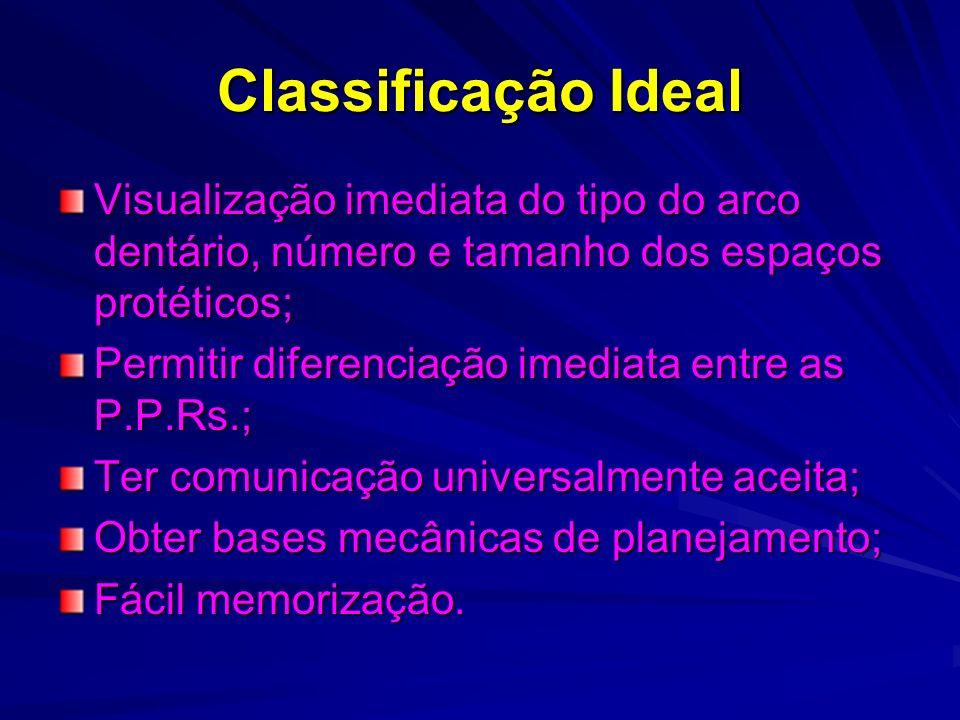 Classificação Ideal Visualização imediata do tipo do arco dentário, número e tamanho dos espaços protéticos; Permitir diferenciação imediata entre as