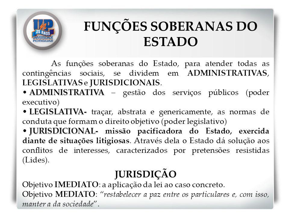 As funções soberanas do Estado, para atender todas as contingências sociais, se dividem em ADMINISTRATIVAS, LEGISLATIVAS e JURISDICIONAIS. ADMINISTRAT